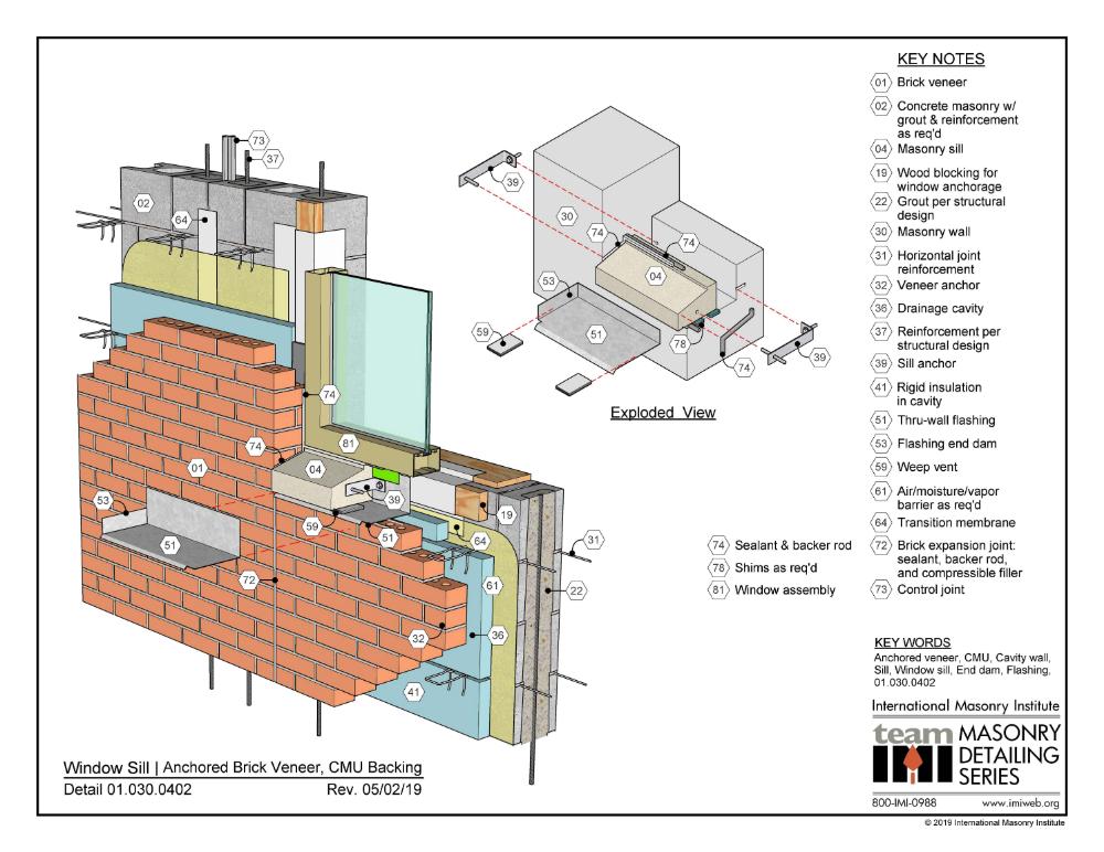 01 030 0402 Window Sill Detail Anchored Brick Veneer Cmu Backing International Masonry Institute Brick Veneer Masonry Concrete Lintels