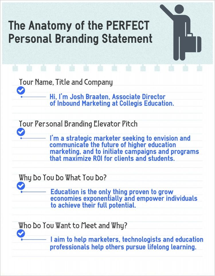 The Anatomy Of A Personal Branding Statement Infographic
