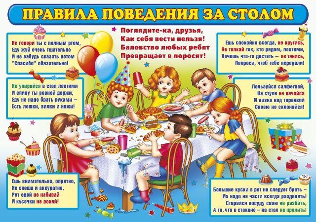 Правила поведения за столом в картинках для детей (35 ...