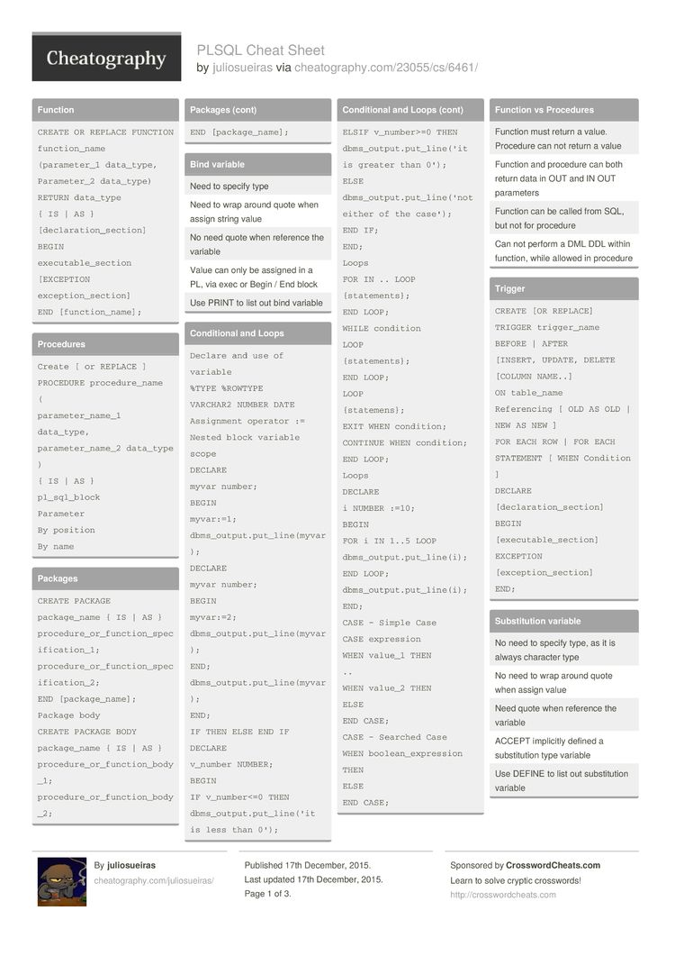 PLSQL Cheat Sheet by juliosueiras http://www.cheatography