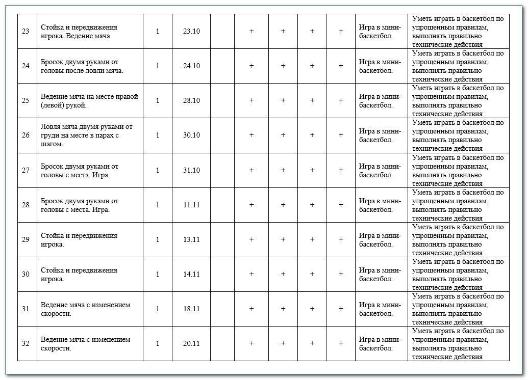 Календарно-тематическое планирование по физкультуре лях фгос 2 класс