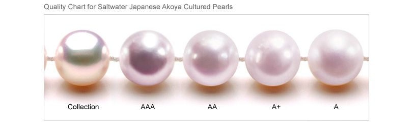 Akoya Pearl Color Chart Google Search