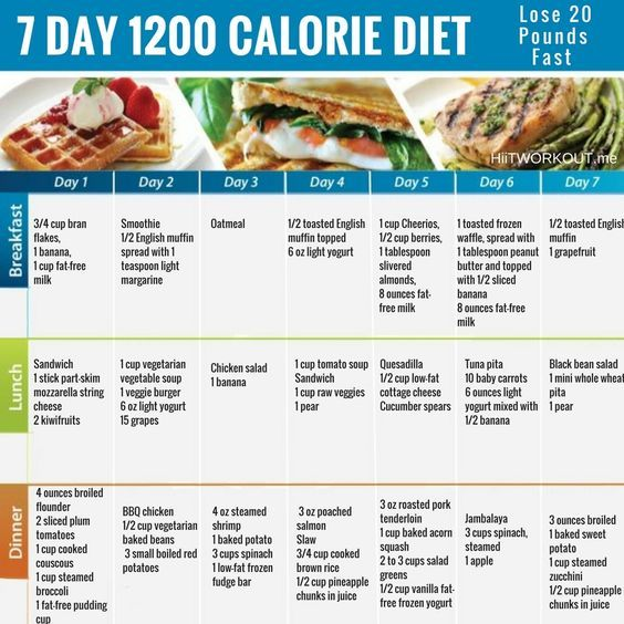 sample meal plan for 1200 calorie diet