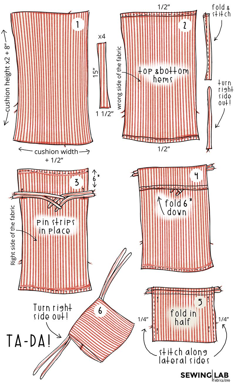 diy outdoor chair cushion cover tutorialsewing lab | diy