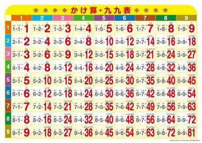 九九表 A3サイズ対応コンテンツ 無料ダウンロード