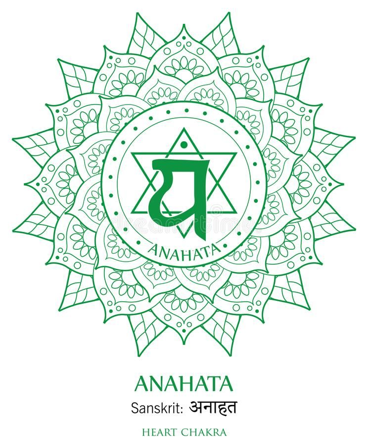 27+ Where is anahata chakra located inspirations