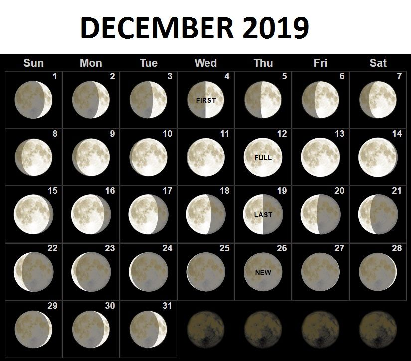 Moon Phases for Dublin, 5 Oct 12222 – 28 Oct 12222