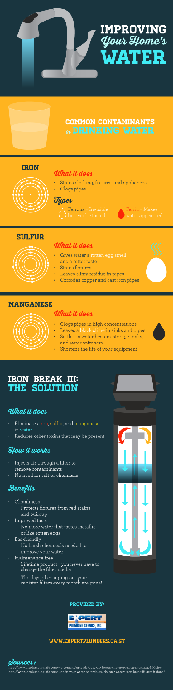 Improving Your Home S Water Infographic Architecture Fashion Sulphur Water