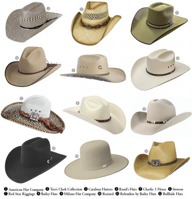 Best Of The West 2013: The Cowboy Hat … | Pinteres…