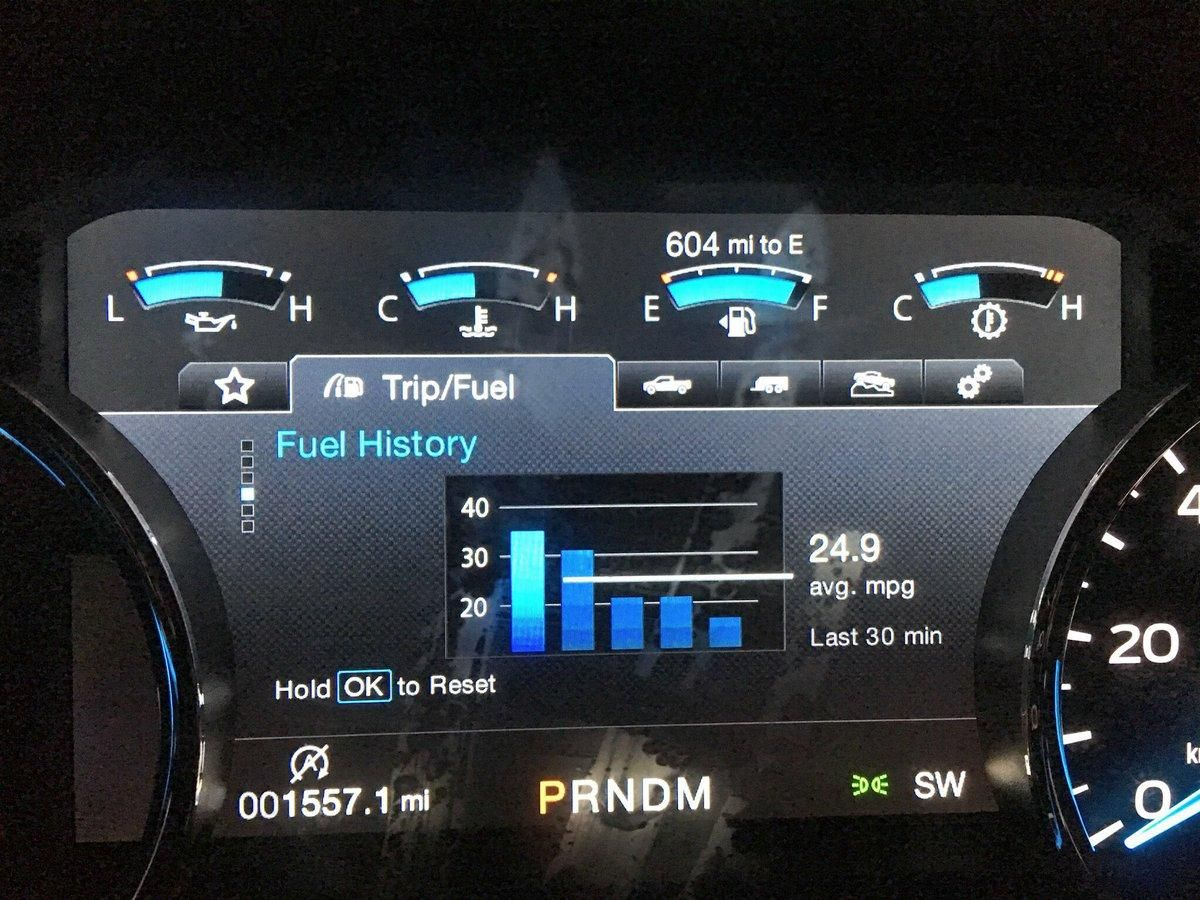 Ford gm and ram pedal to the metal to claim pickup mpg