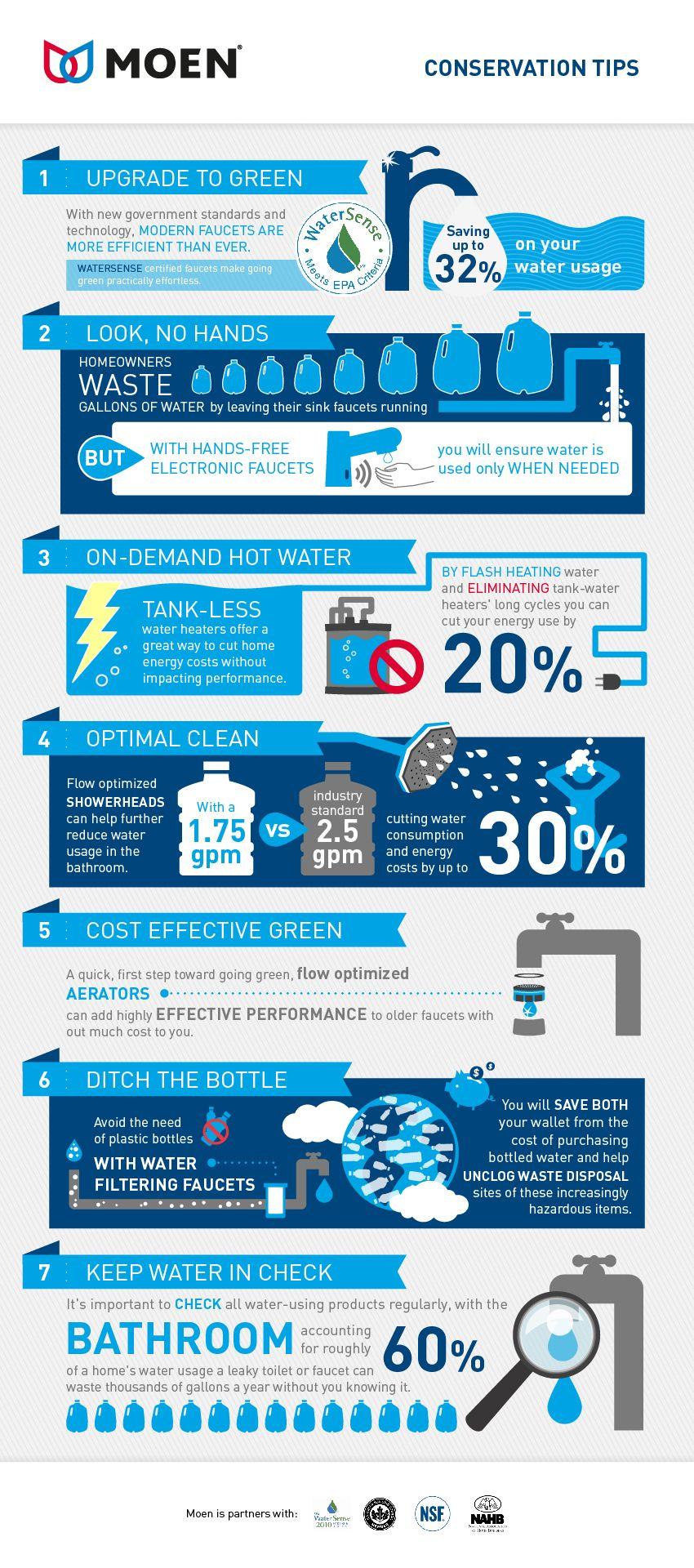 Moen eco-performance tips #infographic. http://bit.ly/lI875i
