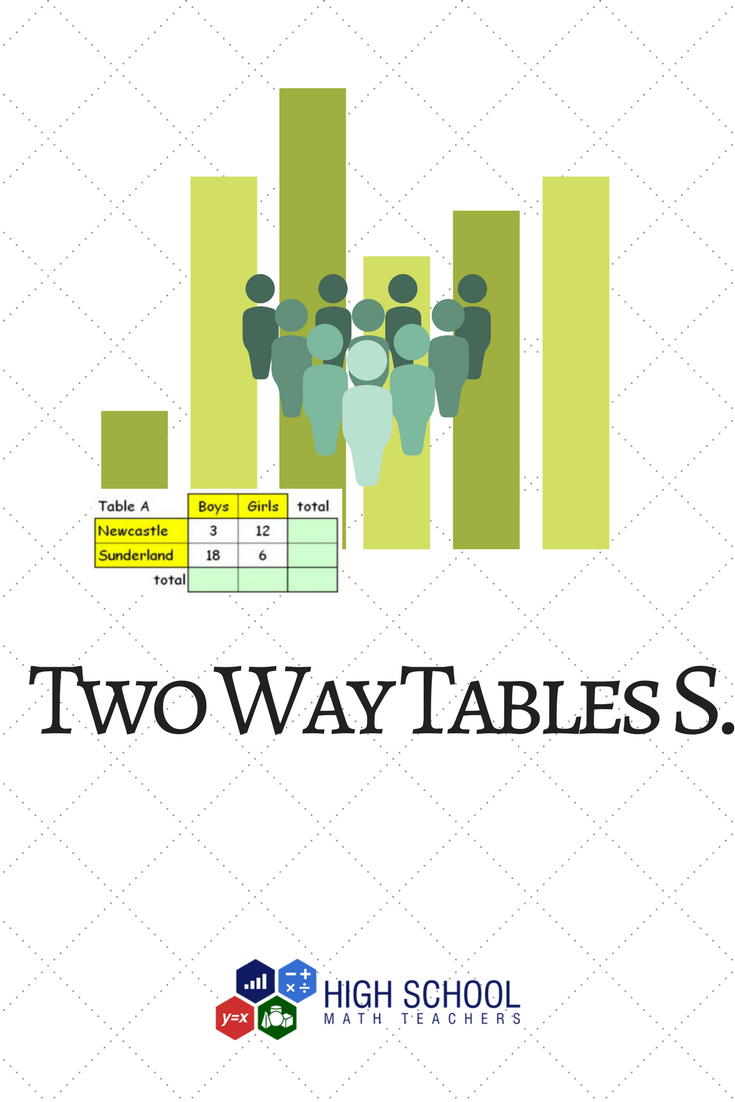 Well Today I Have A Treat For You A Complete Lesson On Two Way Frequency Tables Is Offered Right Below High School Math Teacher High School Math Math Teacher [ 1102 x 735 Pixel ]