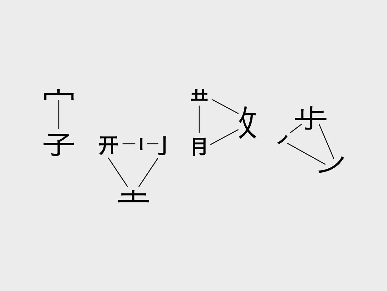 Behance :: A Chinese Font Walk by WANGZHIHONG .COM