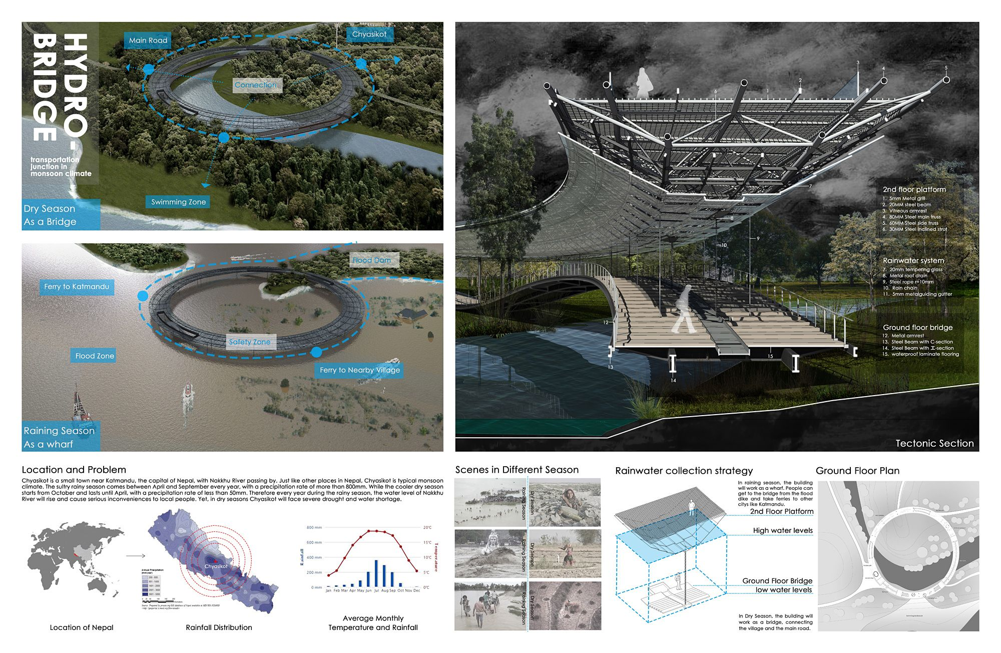 Winning entries for d3 Natural Systems 2015  Special Mention - Alternative Infrastructure: 'HydroBridge' by Wang Xiyao, Du Dikang | CHINA