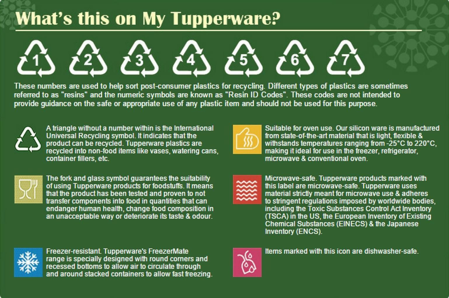 Pin by clyde ely on tupperware pinterest tupperware tub buycottarizona