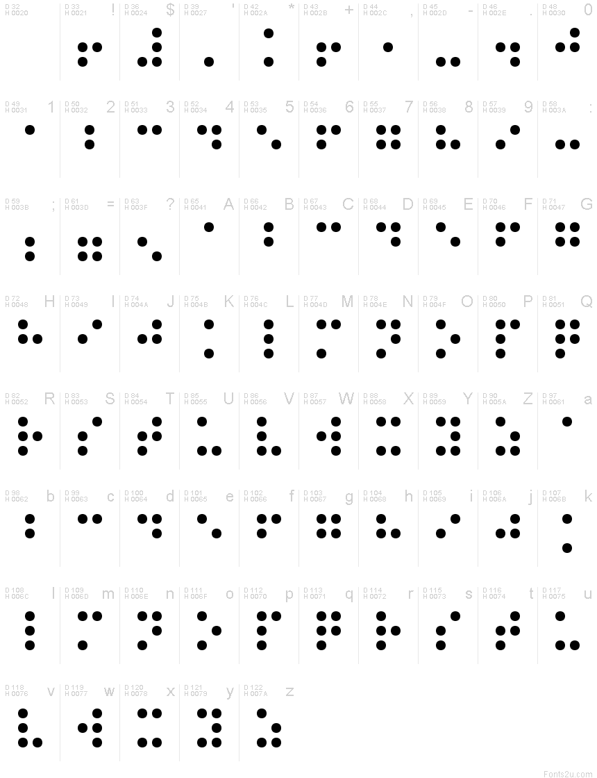 braille writing alphabets