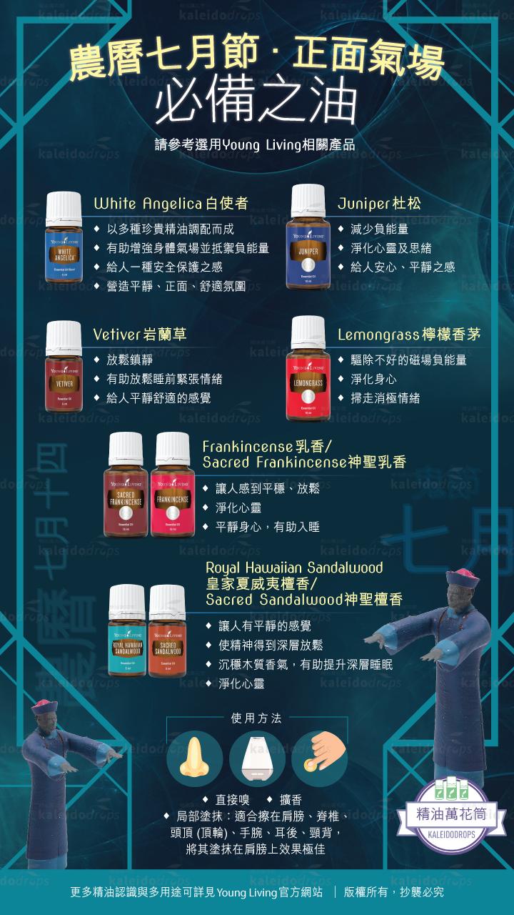 【農曆七月節· 正面氣場必備之油】 in 2020   Essential oils, Sacred frankincense, Aroma
