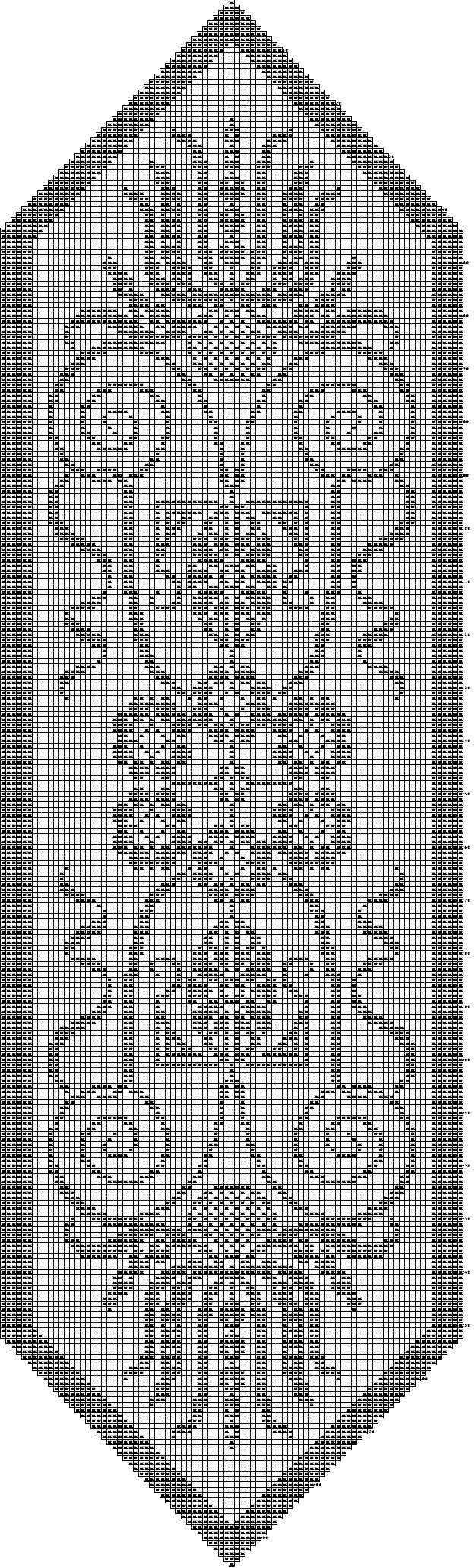 Filet Crochet Denenecek Projeler Pinterest Oval Doily Diagram Patterns Charts