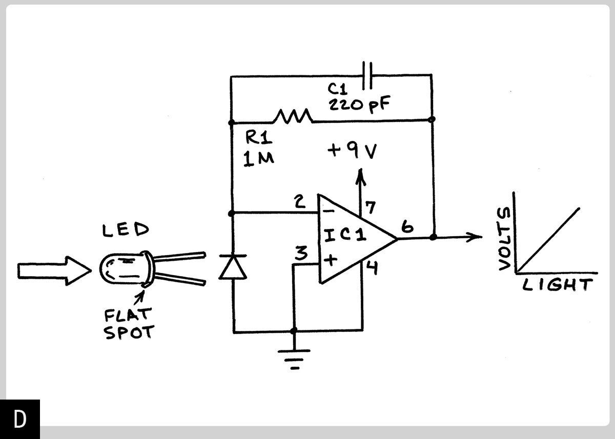 How to Use LEDs to Detect Light | Light detector, Light emitting ...