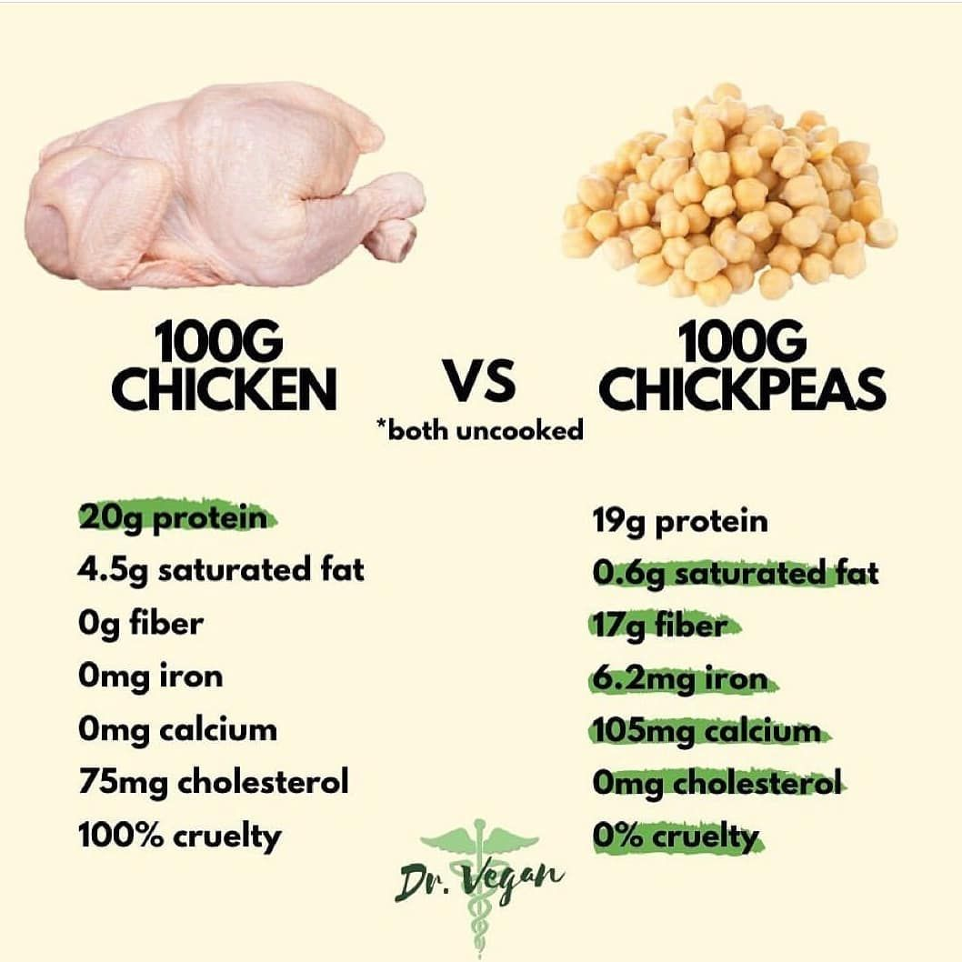 Did you know you can get almost as much protein from chickpeas as you can from chicken? Stay tuned for an awesome kid-friendly recipe!!