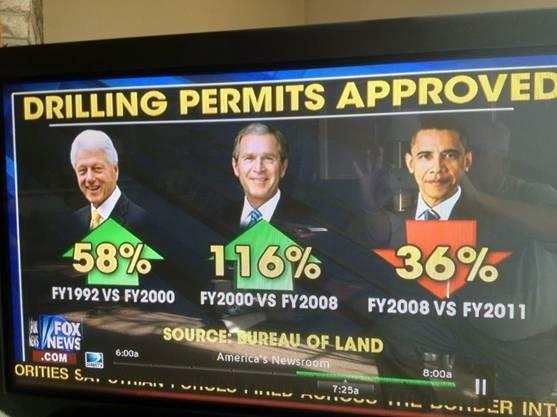 #liberalAgenda #obama #nobama #2012 #romney #debt #gasPrices #saveOurCountry