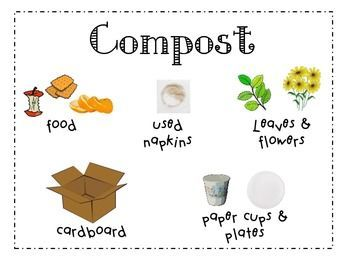 Landfill Recyle and Compost Signscompost