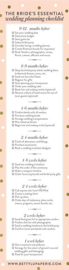The essential wedding planning checklist betty lu paperie to do the essential wedding planning checklist betty lu paperie junglespirit Gallery