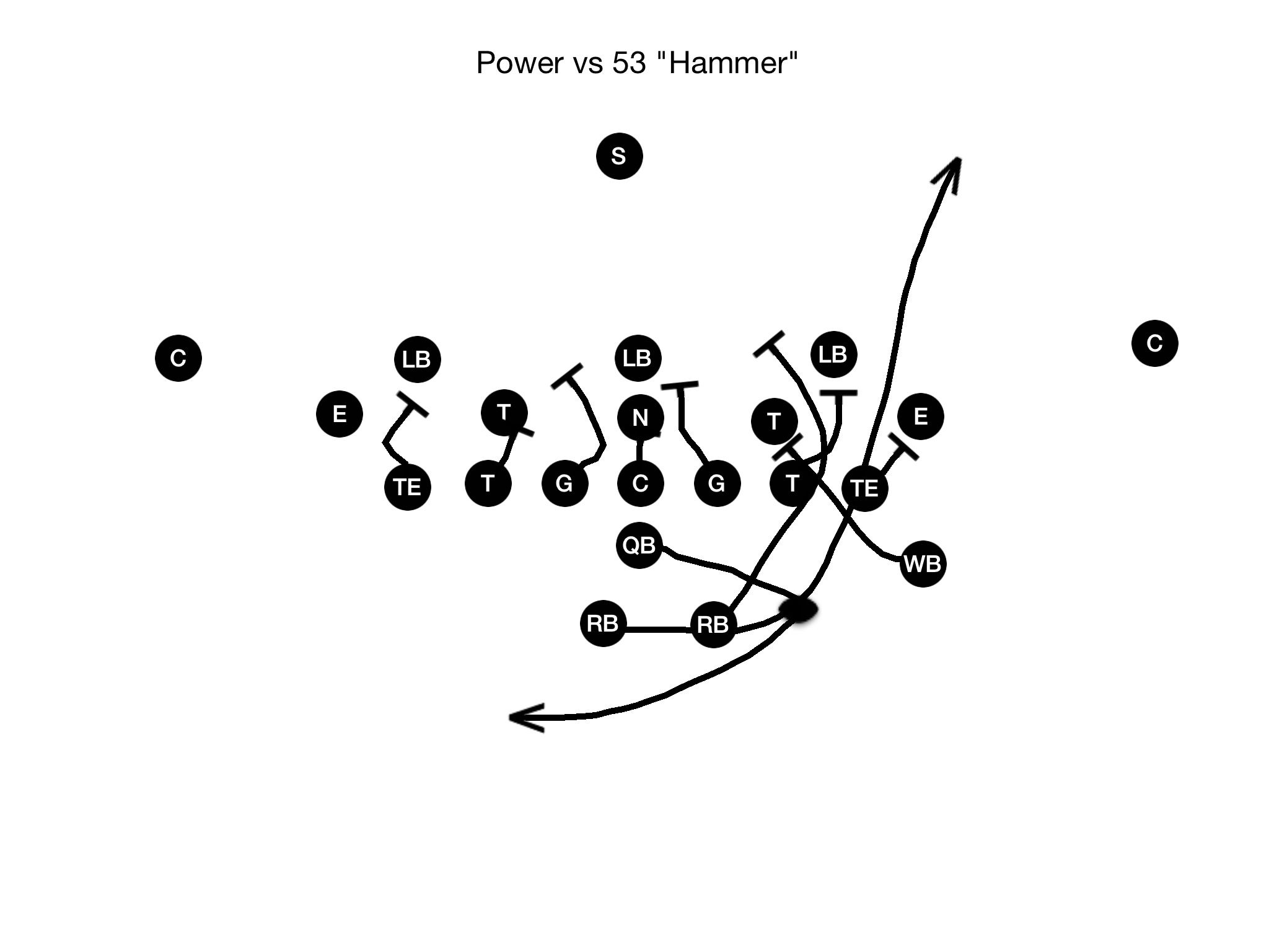 Split Back Power Play Hammer Block