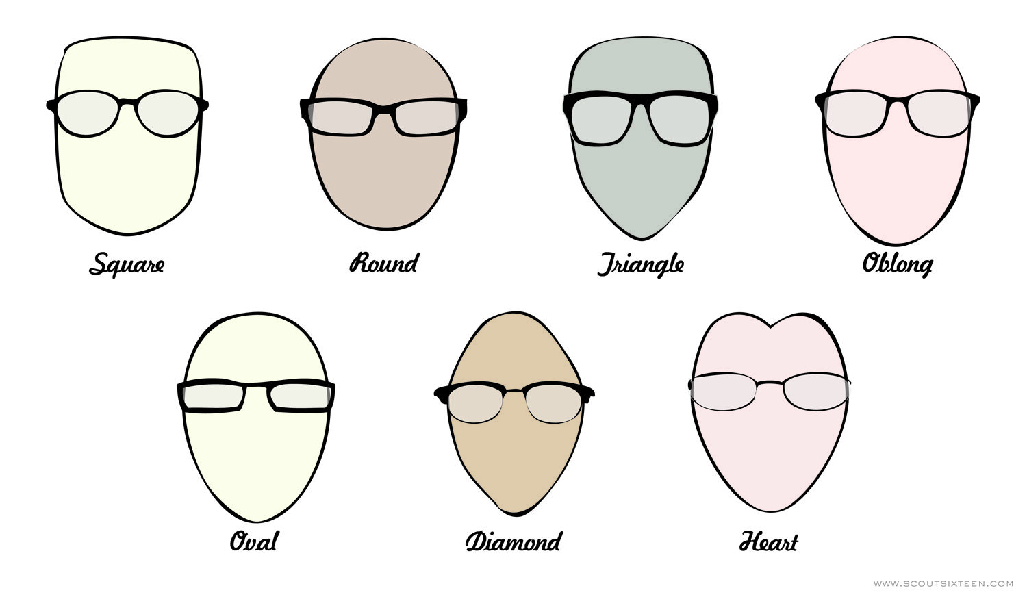 how to find eyeglasses for your face shape - Pesquisa Google ...