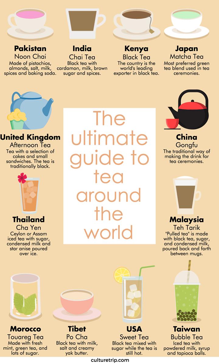 Pin By Maria Dolores Cruz Vite On Food Tea Remedies Tea Facts Tea Blends