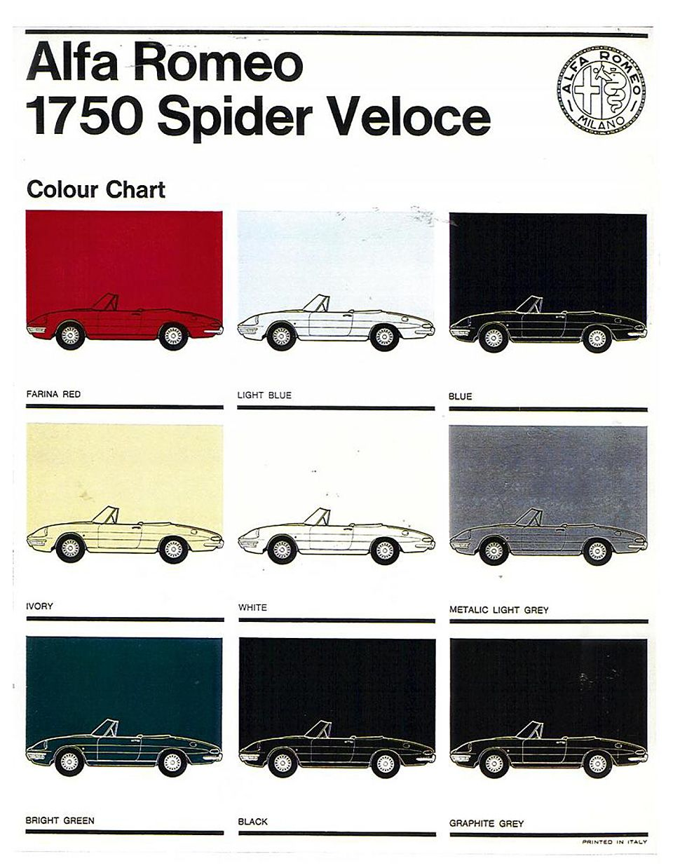 Pin By Mike Streckert On Retirement Toy Pinterest Alfa Romeo Duetto Wiring Diagram Logo Cars Spider 1750