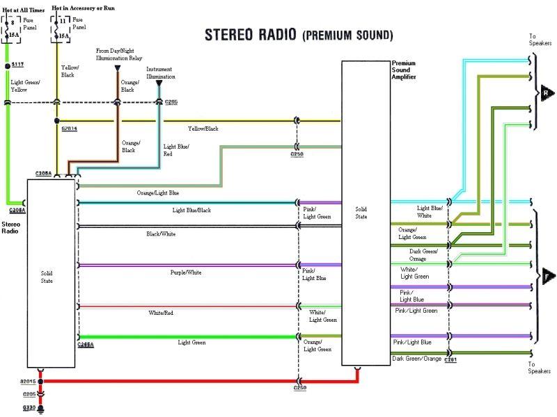 Dodge Ram Stereo Wiring Diagram, 2003 Mustang Radio Wiring Diagram
