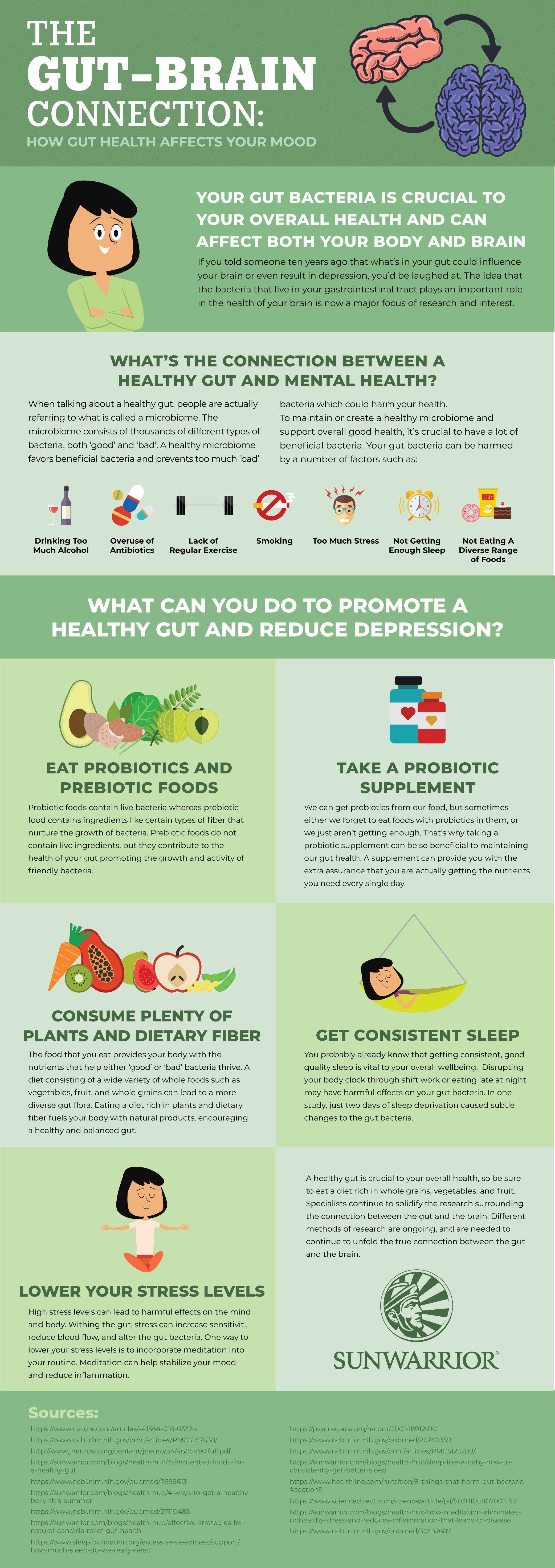 The GutBrain Connection How gut health affects your mood The microbiome consists of thousands of different types of bacteria both good and bad A healthy microbiome favors...