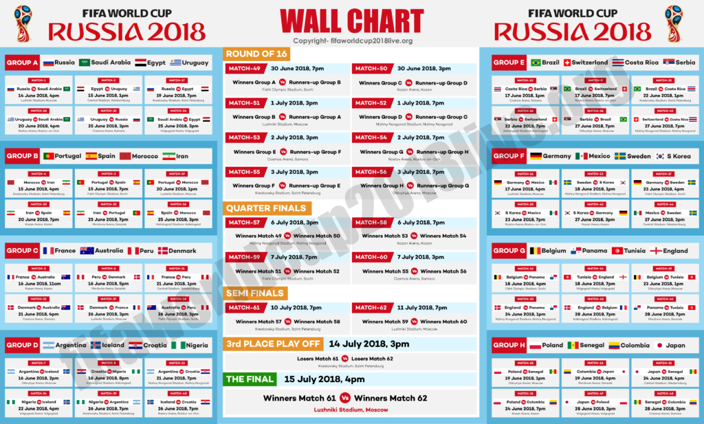Fifa World Cup  Fixtures Wallchart