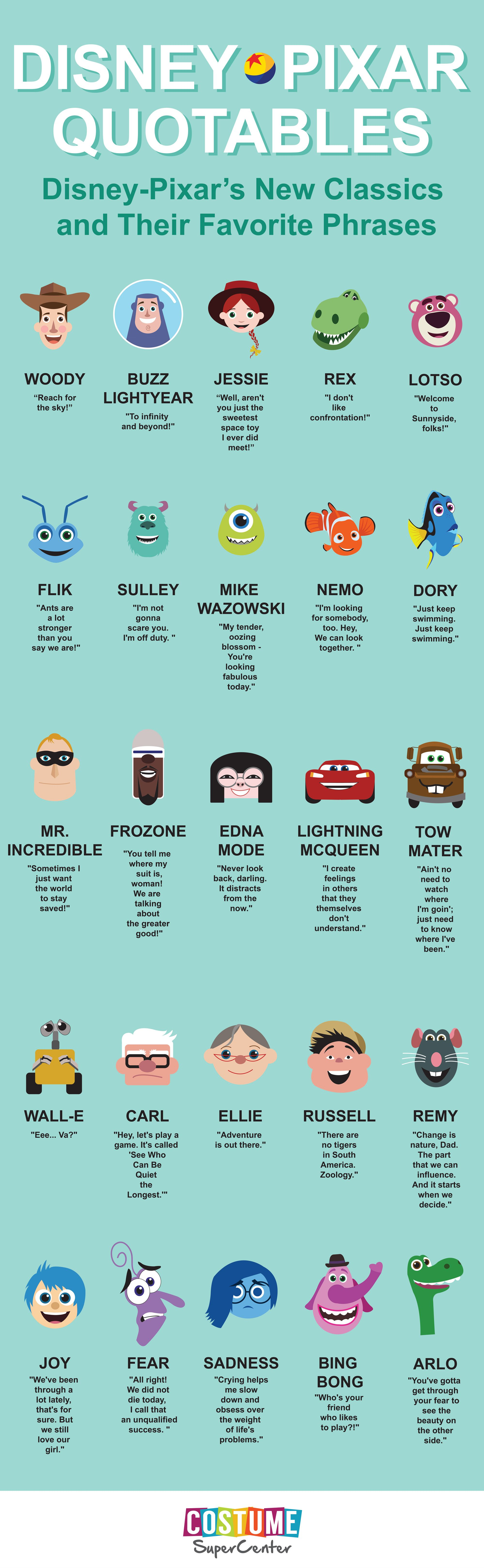 Quoting Your Favorite Disney-Pixar Icons [Infographic] #disneycharacters