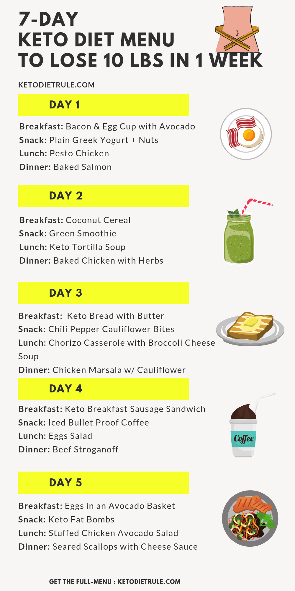 Thinking About Starting The Keto Or Ketogenic Diet Here S A 7 Day Keto Meal Plan And Everything El Keto Diet Menu Keto Diet Meal Plan Ketogenic Diet Meal Plan