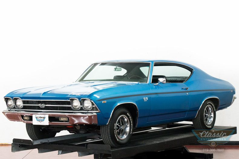 Classic Cars Muscle Cars And Pony Cars For Sale In Iowa