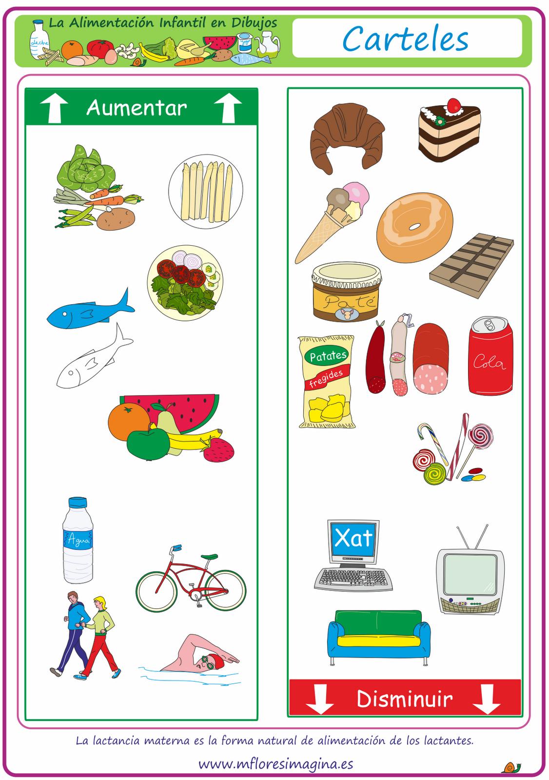 La Alimentación Infantil En Dibujos Aumentar Disminuir Alimentación Saludable Para Niños Vida Saludable Para Niños Nutricion Para Niños
