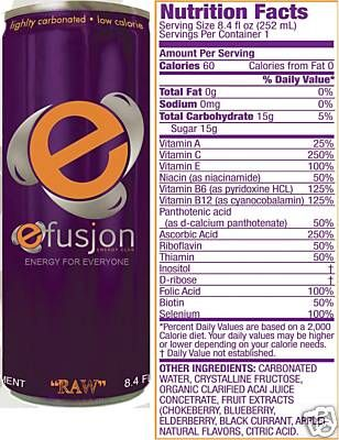 Raw Ingredient Label Efusjon Labactive