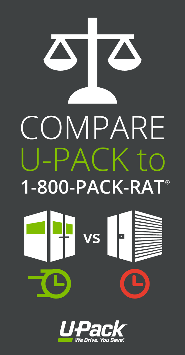 Upack Quote Awesome Compare Upack And Pack Rat Moving Services To Figure Out Which
