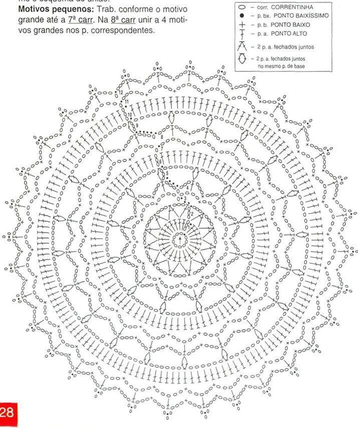 Resultado de imagen de mandalas GRANDES a ganchillo patrones ...