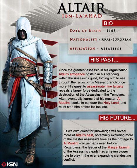 Altair Ibn La Ahad Assassin S Creed Revelations Assassin S Creed I Assassin S Creed Assasins Creed