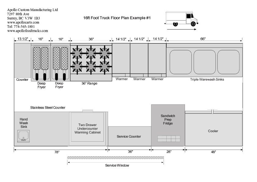 Admirable 16Ft Food Truck Floor Plan Street Foods In 2019 Food Truck Food Wiring 101 Eattedownsetwise Assnl