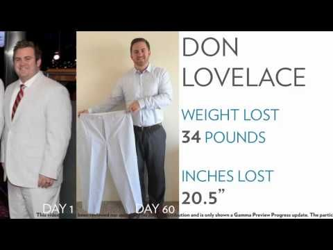 1 2 Lose Weight