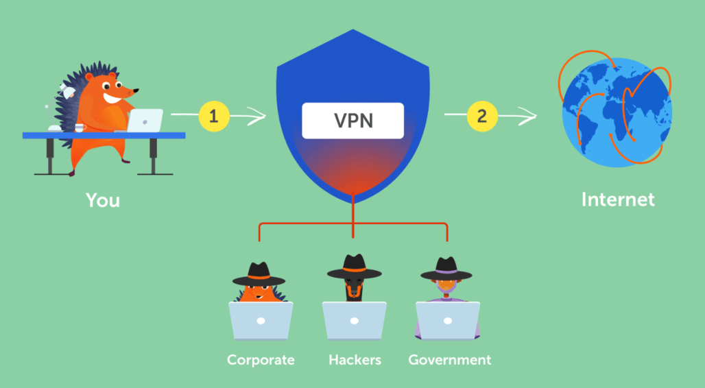 Can You Use Vpn Without Internet