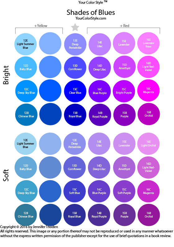 Shades Of Blue Your Color Style Blue Shades Colors Types Of Blue Colour Color Mixing Chart