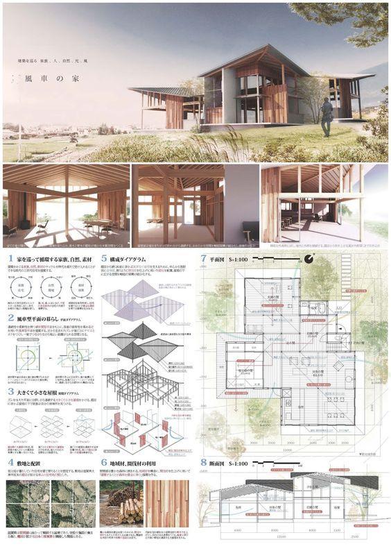 Paneles 건축 프리젠테이션 보드 건축 프리젠테이션 건축 레이아웃