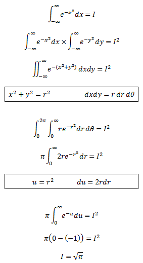 Proof that the gaussian integral equals the square root of pi proof that the gaussian integral equals the square root of pi fandeluxe Gallery