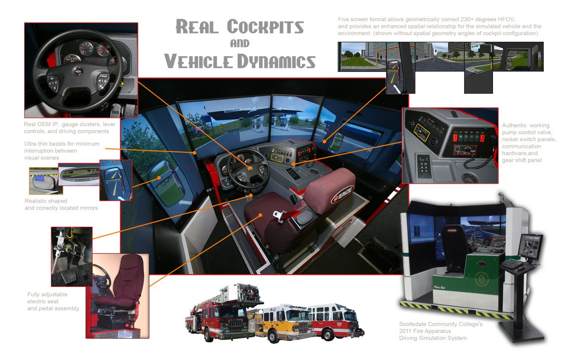 Real Cockpits Vehicle Dynamics simulator | Motion Simulator Rides