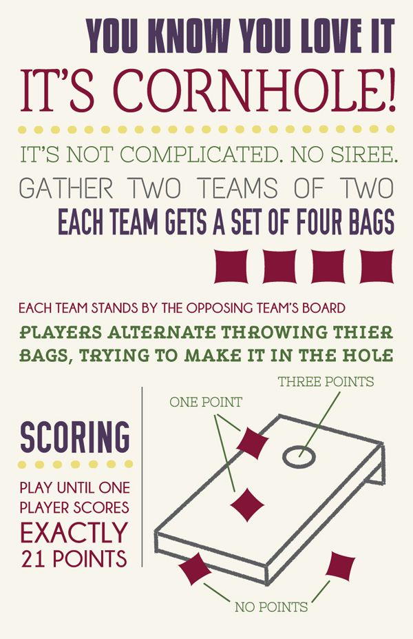 graphic about Printable Cornhole Rules named Wellthis is not comfortable Crank out Me Out of doors celebration online games